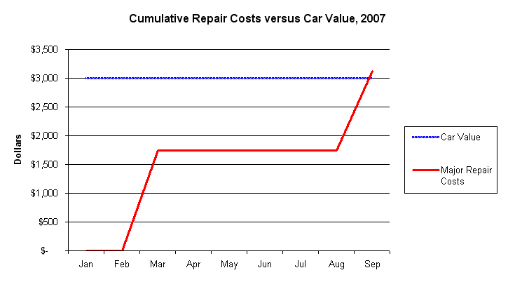 car_graph_07.png